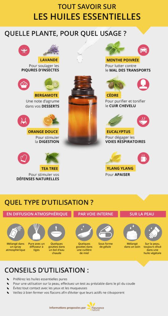 Infographie comment utiliser les huiles essentielles