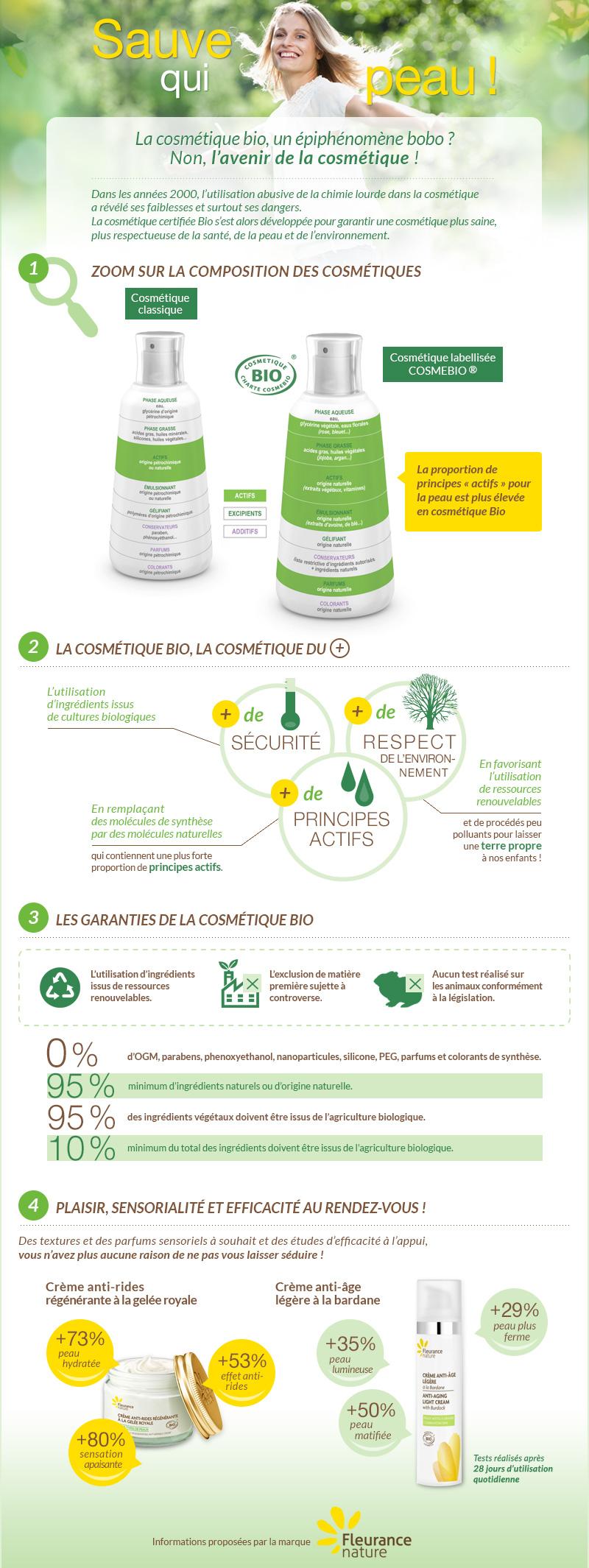 infographie_cosmetique