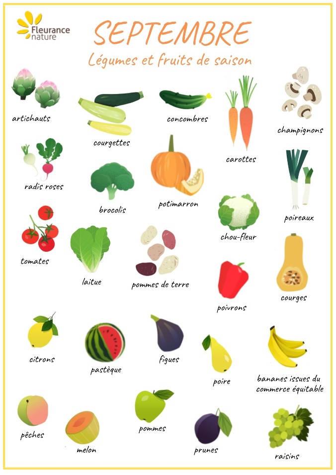 Septembre calendrier des fruits et légumes de saison